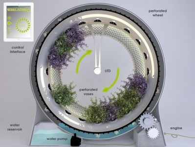 DesignLibero-Hydroponic-Garden-How-It-Works-537×403