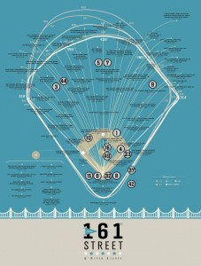 inline-popchartlab-yankeestadium-fastco